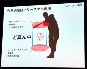 VAIO Phoneスペックプラン料金詳細