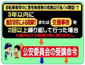 自転車改正道路交通法ルール罰則規定