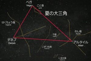 七夕由来夏の大三角形織姫彦星牽牛星子ども説明