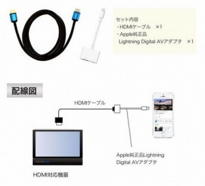 HDMIMHLスマホテレビ見る方法スマートフォン接続