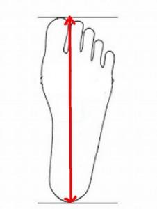 足長さ幅ワイズウィズ測り方正しい簡単方法やり方靴選び