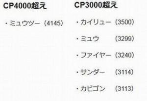ポケモンGOCP2000超え強いポケモン一覧育てる育成